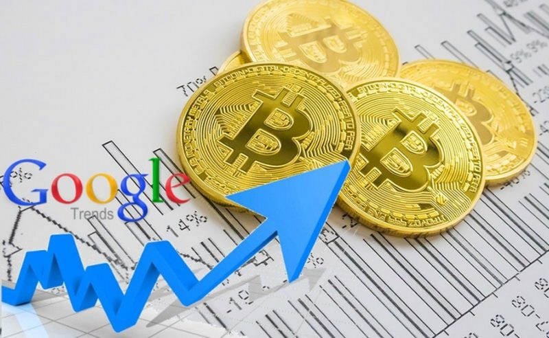 Bitcoin Searches Tripled During Recent Price Hike According to Google Trends | CCG
