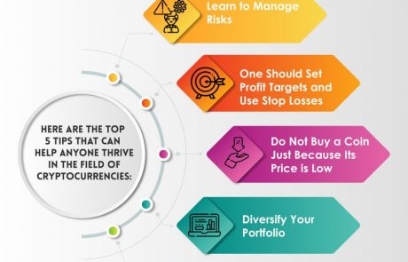 Five Useful Experts Tips For Crypto Trading