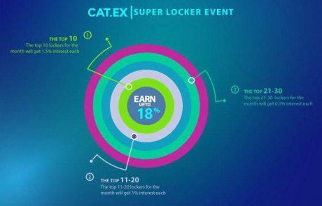 Catex Exchange – Leading the Way