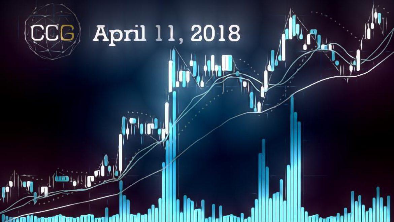 April 11 Short-Term Technical Analysis
