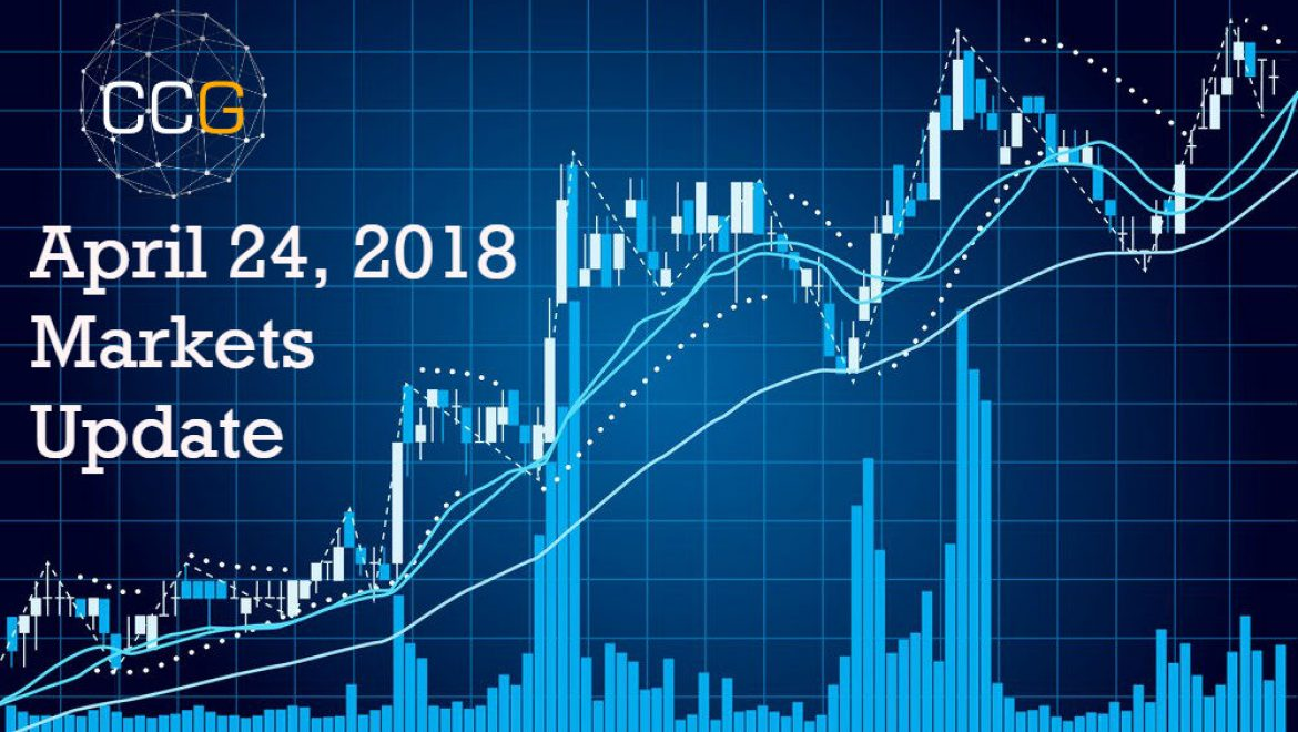 April 24 2018: Crypto Markets Update