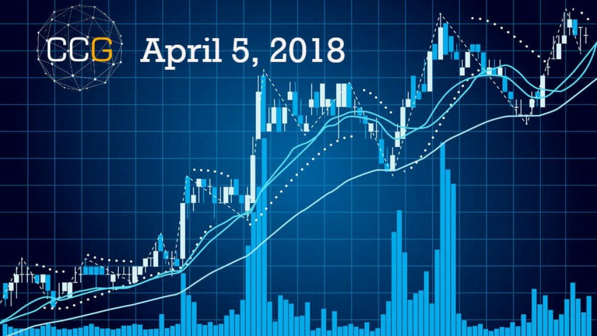 April 5: CRYPTO MARKET OVERVIEW, Bitcoin (BTC), Ripple (XRP), Litecoin (LTC)