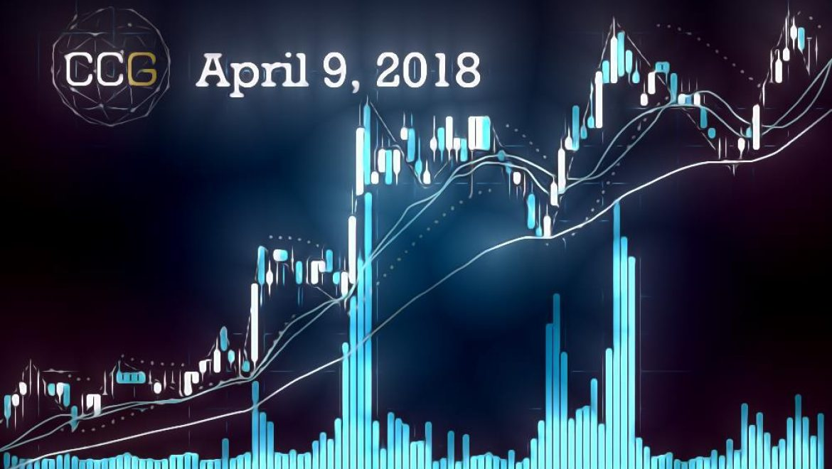 April 9, Markets Sell Off Mainly on Western Exchanges