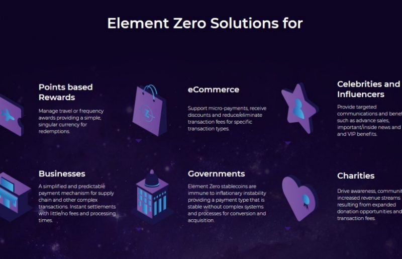 Element Zero Launches Public TestNet Showcasing New Protocol, Effectively Eliminating Volatility