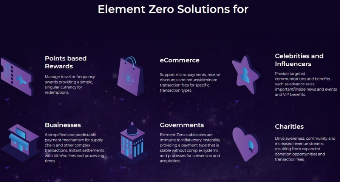 Element Zero Launches Public TestNet Showcasing New Protocol, Effectively Eliminating Volatility