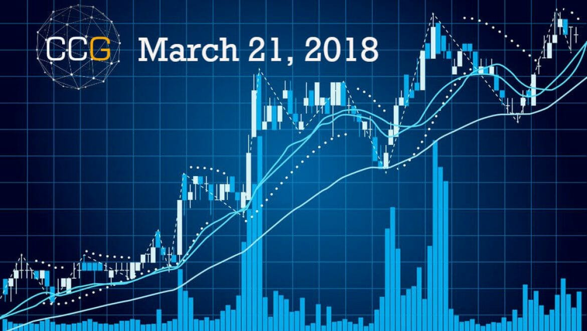 March 21: Crypto Market Overview