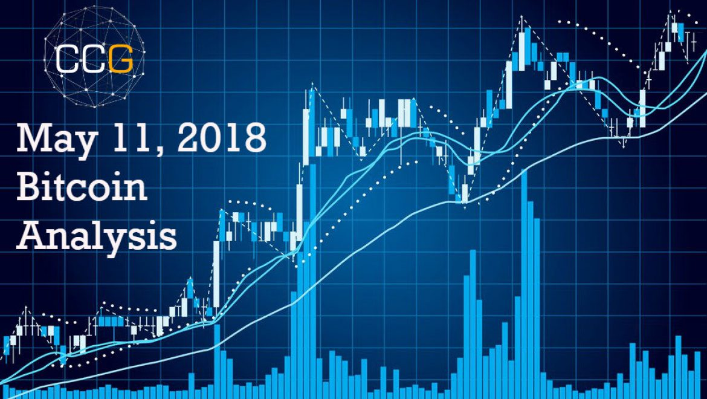 Bitcoin price analysis: BTC/USD slips over 6%, South Korea's Upbit investigation to blame?