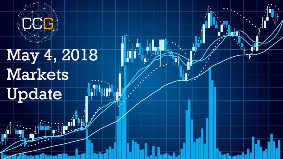 May 4 Market Update: Bitcoin (BTC), Ethereum (ETH), and Ripple (XRP) Uptrend