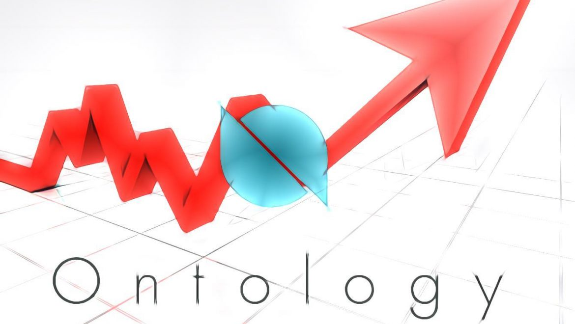 Ontology (ONT) Gained 80% in 24h