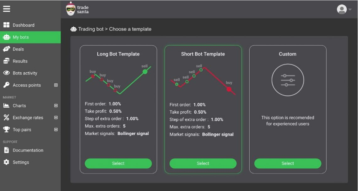 Safe Automated Crypto Trading Software To Use